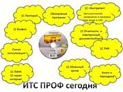 """Пакетный тариф """"Бизнес"""" для 1С ГРМ"""